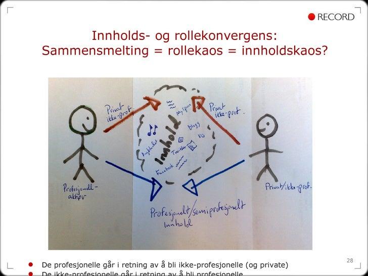 Innholds- og rollekonvergens: Sammensmelting = rollekaos = innholdskaos? <ul><li>De profesjonelle går i retning av å bli i...