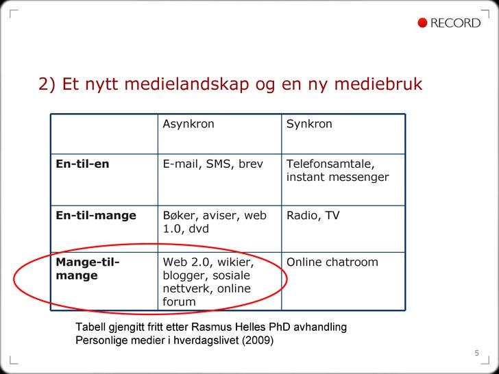 2) Et nytt medielandskap og en ny mediebruk  Tabell gjengitt fritt etter Rasmus Helles PhD avhandling Personlige medier i ...