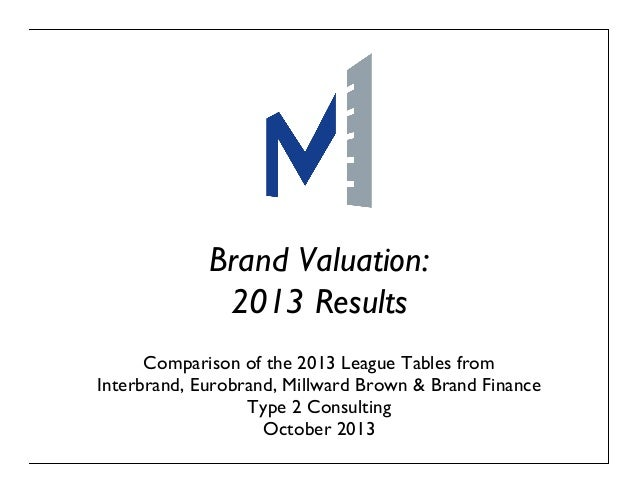 Brand Valuation: 2013 Results Comparison of the 2013 League Tables from Interbrand, Eurobrand, Millward Brown & Brand Fina...