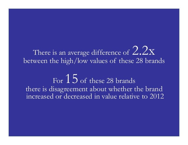 2.2x  There is an average difference of between the high/low values of these 28 brands  15  For of these 28 brands there i...