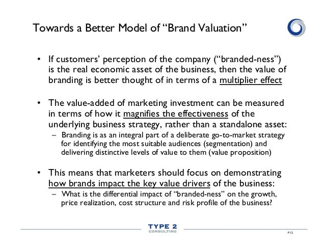 """Towards a Better Model of """"Brand Valuation"""" • If customers' perception of the company (""""branded-ness"""") is the real econom..."""