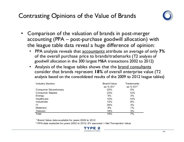 Contrasting Opinions of the Value of Brands • Comparison of the valuation of brands in post-merger accounting (PPA – post...
