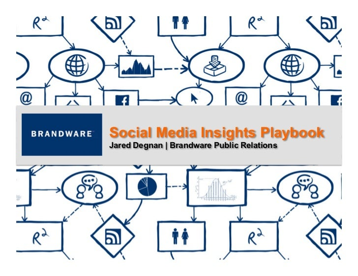 Social Media Insights PlaybookJared Degnan | Brandware Public Relations                                            1 of 20