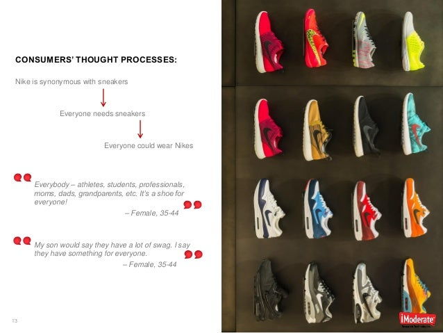 Brand Wars: Nike vs. Under Armour