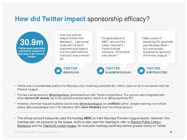 How did Twitter impact sponsorship efficacy?13• Twitter was a considerable platform for Barclays chat, reaching a potentia...
