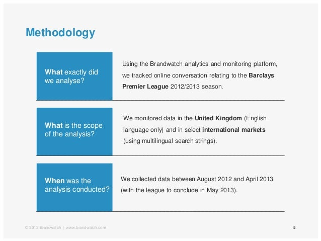 Methodology5© 2013 Brandwatch | www.brandwatch.comWhat exactly didwe analyse?Using the Brandwatch analytics and monitoring...