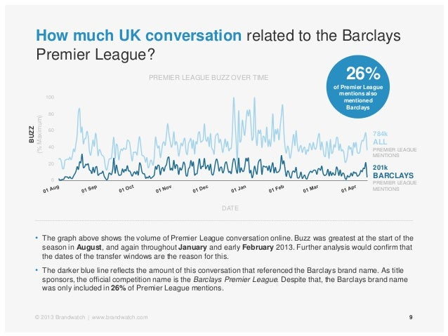 pestel analysis of barclay s premier league