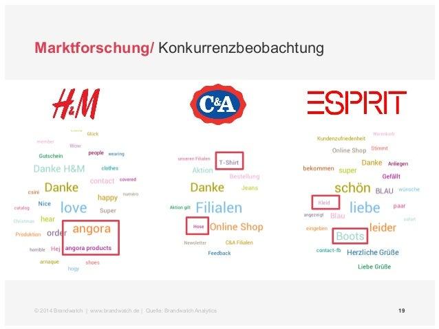Marktforschung/ Konkurrenzbeobachtung  © 2014 Brandwatch | www.brandwatch.de | Quelle: Brandwatch Analytics 19