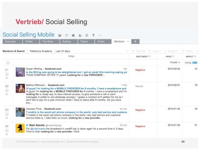 Vertrieb/ Social Selling  © 2014 Brandwatch | www.brandwatch.de | Quelle: Brandwatch Analytics 20