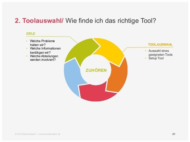 21  2. Toolauswahl/ Wie finde ich das richtige Tool?  TOOLAUSWAHL  ZIELE  • Welche Probleme  haben wir?  • Welche Informat...