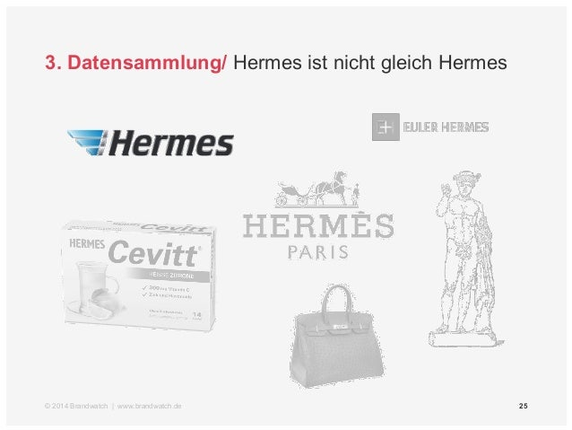 3. Datensammlung/ Hermes ist nicht gleich Hermes  © 2014 Brandwatch | www.brandwatch.de 25