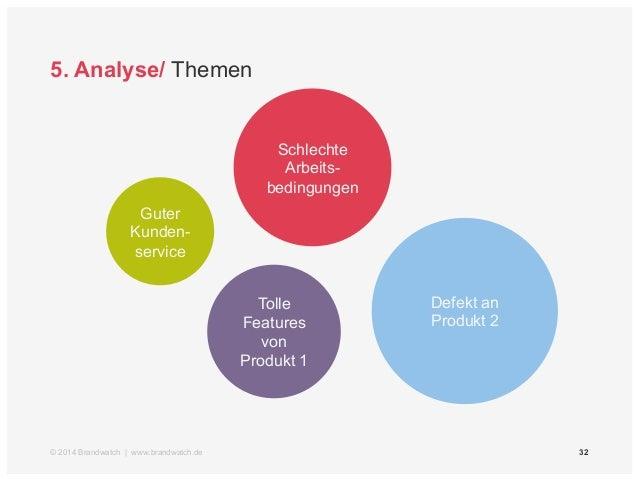 5. Analyse/ Themen  Guter  Kunden-service  Schlechte  Arbeits-bedingungen  Tolle Features  von Produkt 1  Roadshow  Defekt...