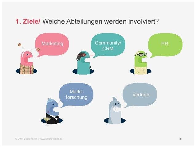 1. Ziele/ Welche Abteilungen werden involviert?  Marketing Community/  CRM  PR  Markt-forschung  Vertrieb  © 2014 Brandwat...