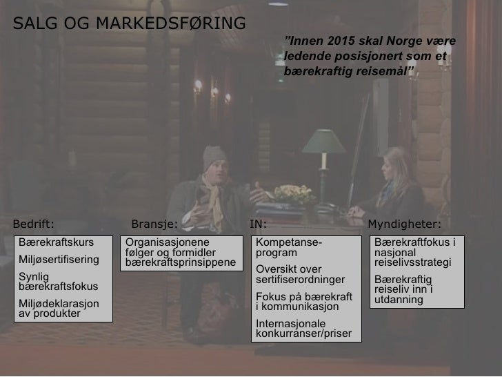 """"""" Innen 2015 skal Norge være ledende posisjonert som et bærekraftig reisemål"""" SALG OG MARKEDSFØRING Bedrift: Bransje: IN: ..."""