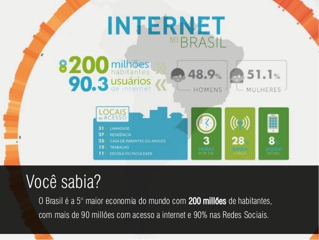 Mercado Brasil Slide 2