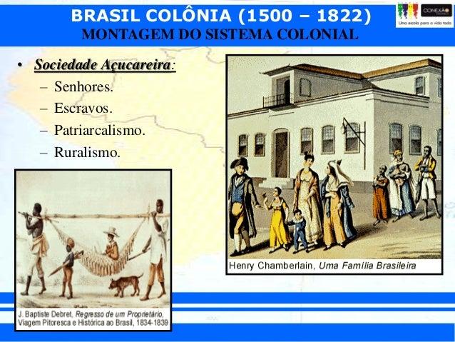 Brasil Colônia Módulo I
