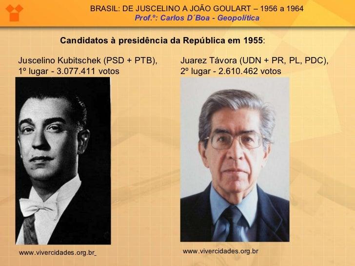 www.vivercidades.org.br   Candidatos à presidência da República em 1955 : Juscelino Kubitschek (PSD + PTB), 1º lugar - 3.0...