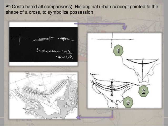 CONCEPT  1-Intended to provide Brasilia with the diginity of a capital city. BRASILIA has two axis crossing at right an...