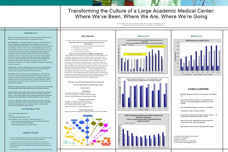 Transforming the Culture of a Large Academic Medical Center: Where We've Been, Where We Are, Where We're Going <ul><li>ABS...