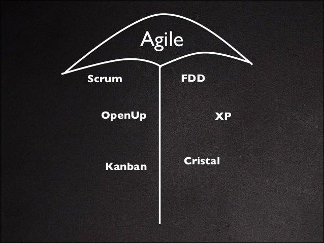 O  que  é  Agile  Testing É  uma  prática  de  Teste  de  Software   que  segue  os  princípio...