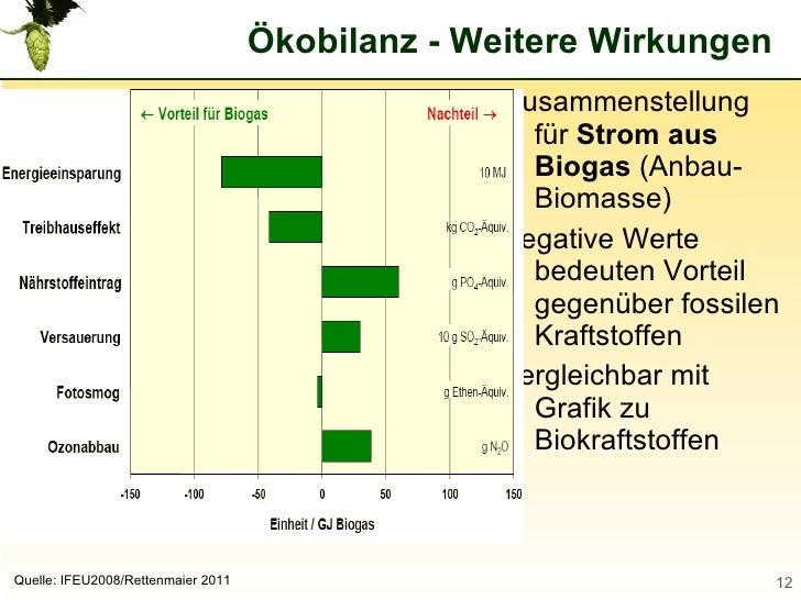 kobilanz weitere wirkungen zusammenstellung - Okobilanz Beispiel