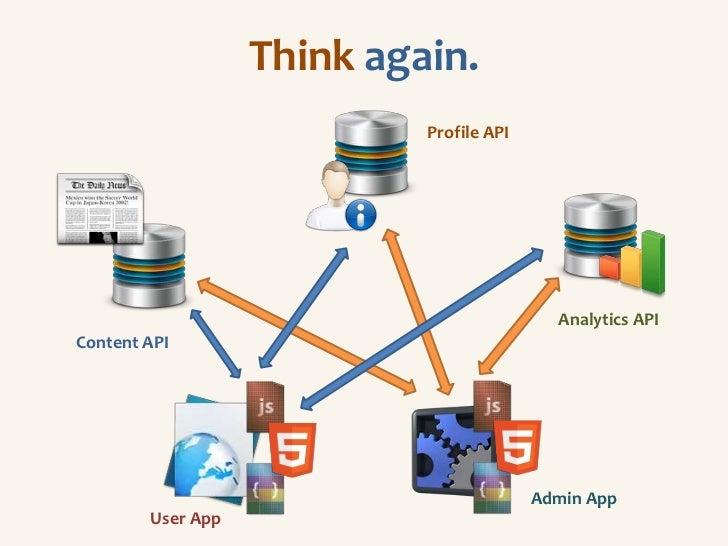 Think again.                            Profile API                                            Analytics APIContent API   ...