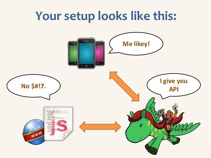 Your setup looks like this:                    Me likey!                                I give youNo $#!7.                ...