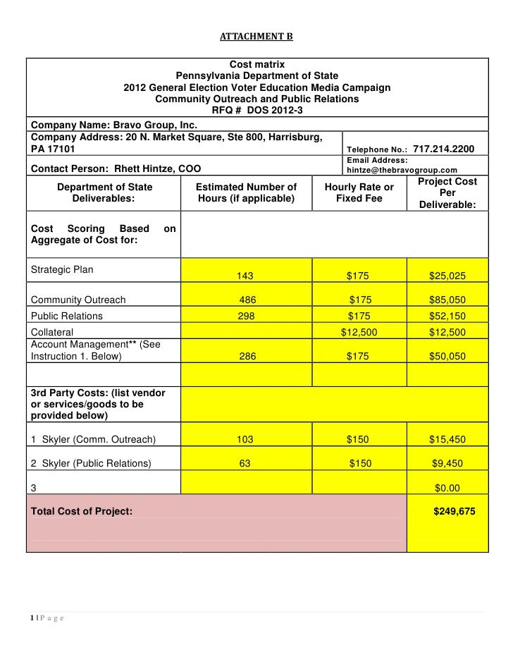 ATTACHMENT B                                      Cost matrix                           Pennsylvania Department of State  ...