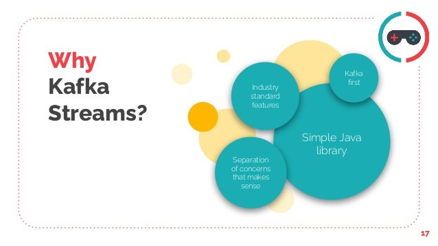 Why Kafka Streams? 17 Simple Java library Industry standard features Separation of concerns that makes sense Kafka first