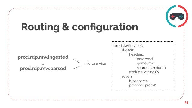 Routing & configuration prod.rdp.mw.ingested ↓ prod.rdp.mw.parsed 24 microservice prodMwServiceA: stream: headers: env: pro...