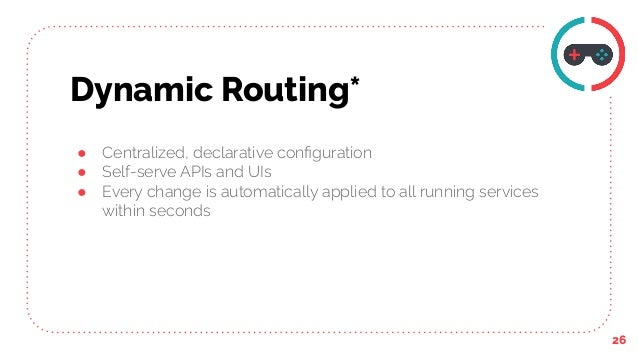 Dynamic Routing* 26 ● Centralized, declarative configuration ● Self-serve APIs and UIs ● Every change is automatically appl...