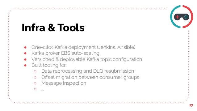 Infra & Tools 27 ● One-click Kafka deployment (Jenkins, Ansible) ● Kafka broker EBS auto-scaling ● Versioned & deployable ...