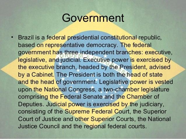 Brazil - Federative republic of brazil map