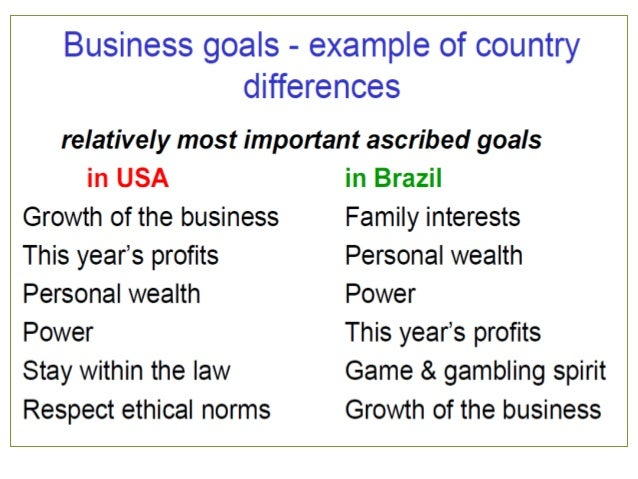 understanding global cultures brazil essay What brazil thinks about globalization brazil the ability of brazil to overcome the effects of global crisis last year and brazil's culture is well-known.