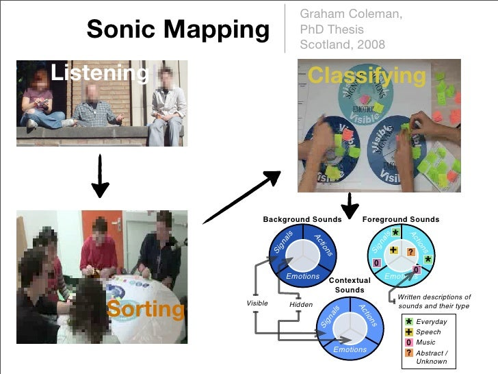 online ensemble learning thesis This thesis is concerned with machine learning algorithms in order to classify  3  - online platform for data scientists 9.