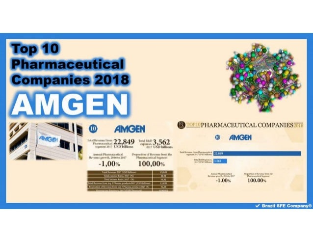 #Amgen - #Top10 #Pharmaceutical Companies 2018
