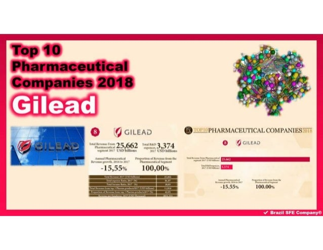 Gilead - Top 10 Pharmaceutical Companies 2018