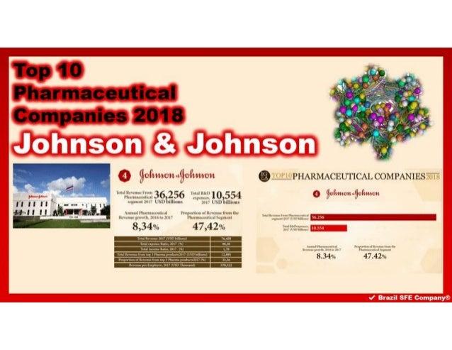 Johnson & Johnson - Top 10 Pharmaceutical Companies 2018