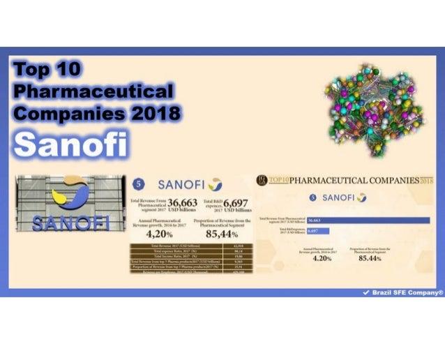 Sanofi - Top 10 Pharmaceutical Companies 2018
