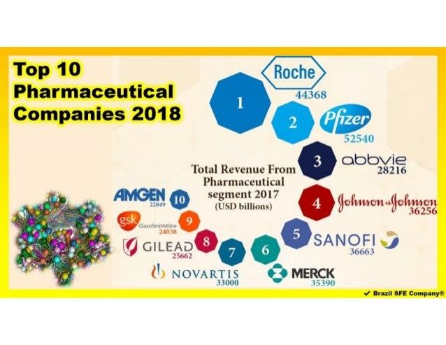 #Top10 #Pharmaceutical Companies 2018