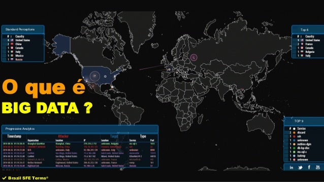 ✔ Brazil SFE Terms® O que é BIG DATA ? Progressive Analytics Standard Perceptions Top 6 TOP 9