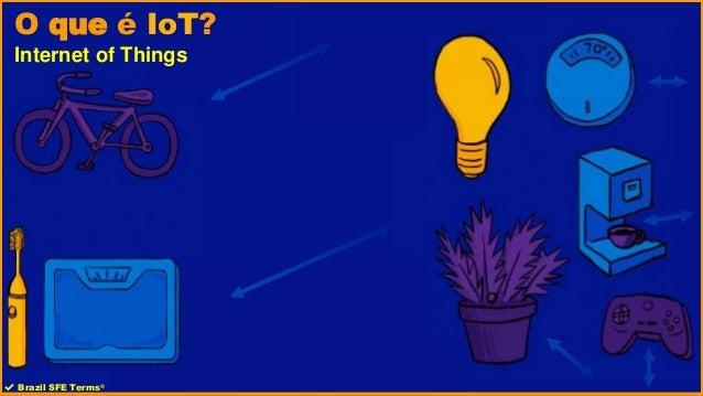 ✔ Brazil SFE Terms® O que é IoT? Internet of Things
