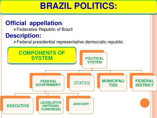 Business Structure in Brazil