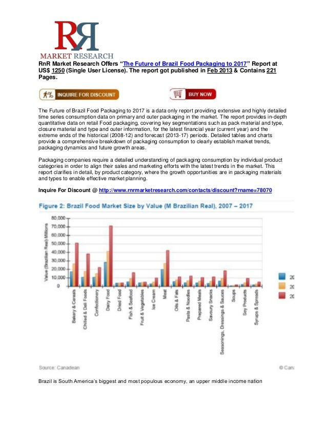 """RnR Market Research Offers """"The Future of Brazil Food Packaging to 2017"""" Report atUS$ 1250 (Single User License). The repo..."""