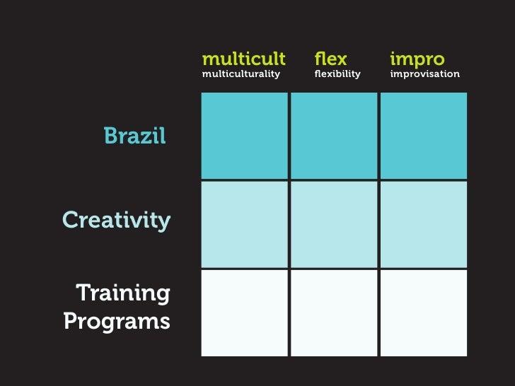 multicult          flex          impro              multiculturality   flexibility   improvisation        Brazil   Creativ...