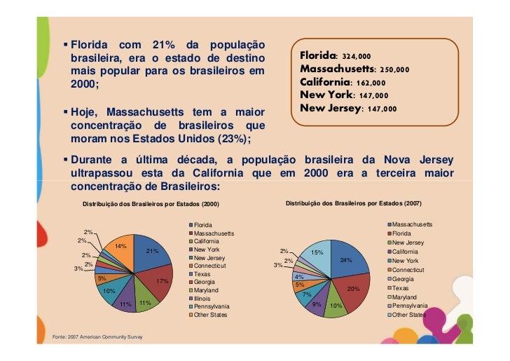 Artesanato Brasileiro Nos Estados Unidos ~ Brasileiros nos Estados Unidos