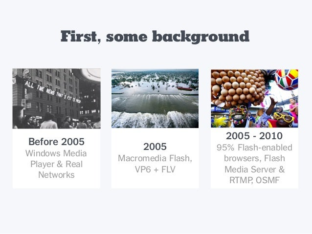 Flash has become a strong and ubiquitous platform for multimedia on the Internet.