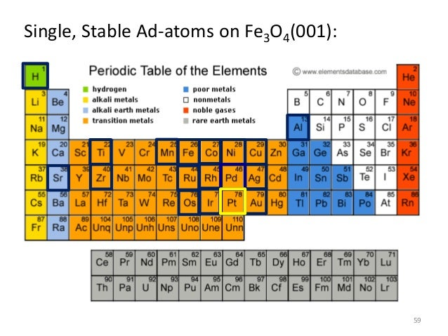 Surfaces of metal oxides krevelen mechanism 59 urtaz Choice Image