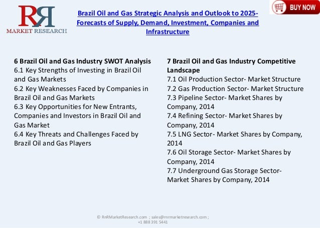 Oil & Gas Insights