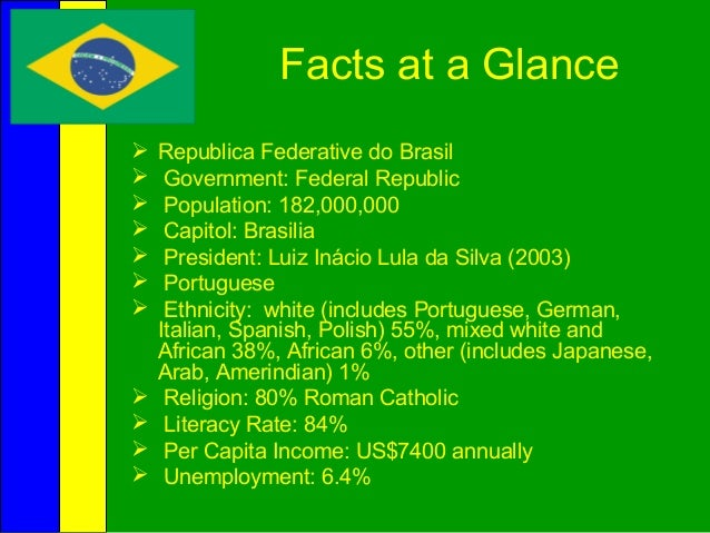 Brazil ppt